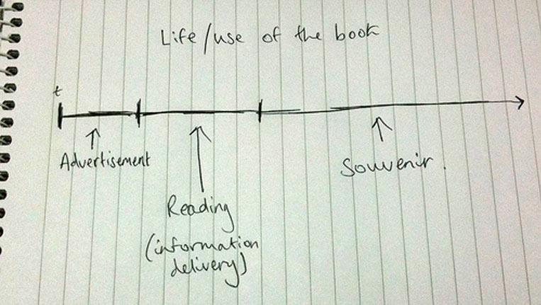 James Bridle: diagram